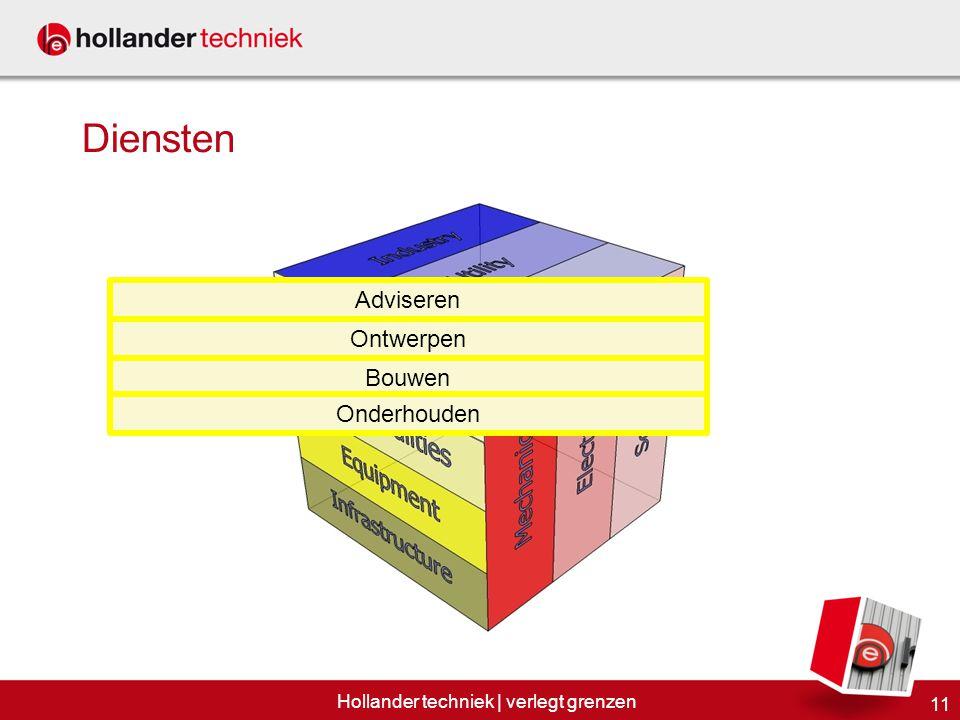 Diensten 11 Hollander techniek | verlegt grenzen Adviseren Ontwerpen Bouwen Onderhouden