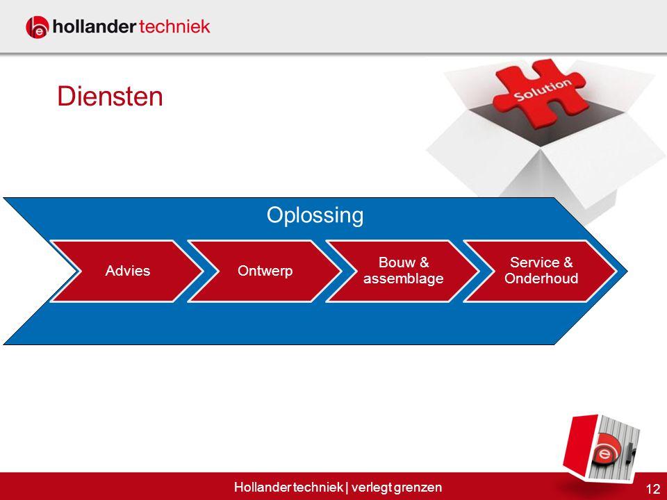 Oplossing Diensten AdviesOntwerp Service & Onderhoud 12 Hollander techniek | verlegt grenzen Bouw & assemblage