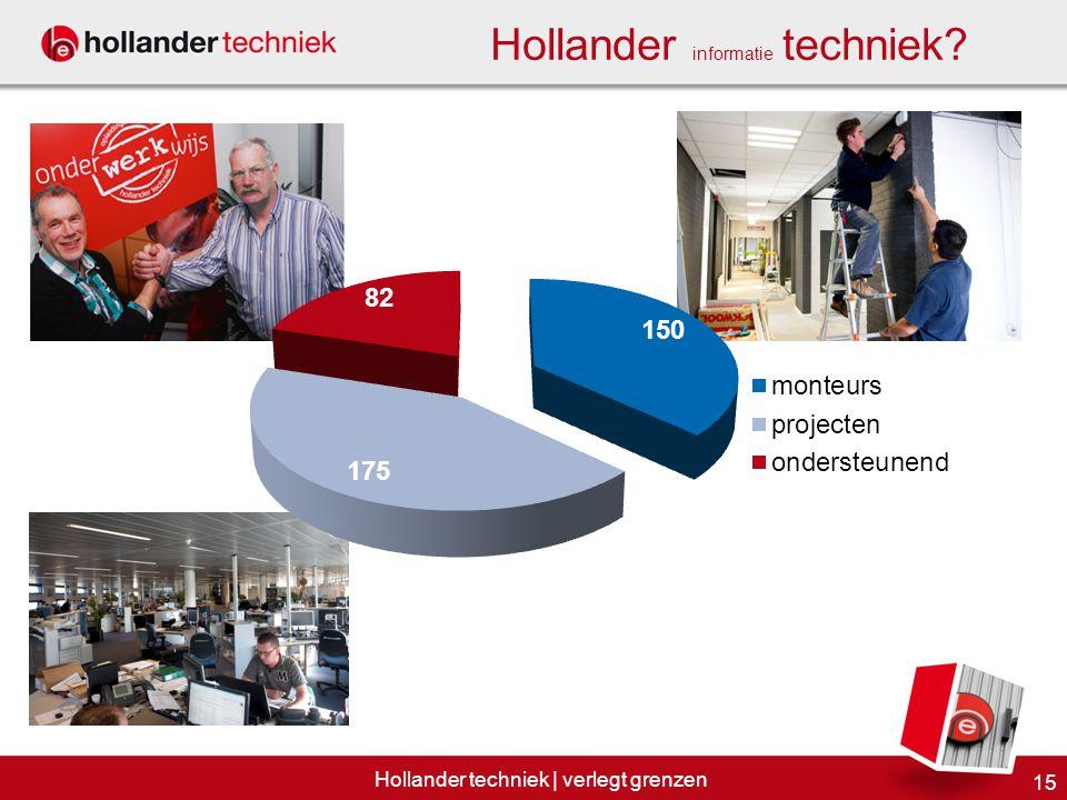 Hollander informatie techniek? 15 Hollander techniek | verlegt grenzen