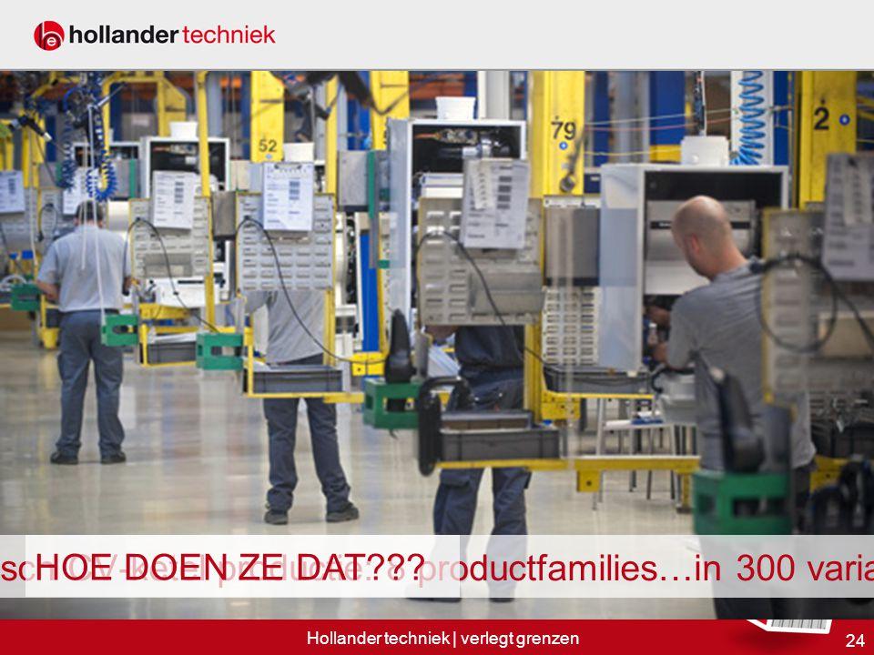 Nefit-Bosch CV-ketel productie: 8 productfamilies…in 300 varianten!! 24 Hollander techniek | verlegt grenzen HOE DOEN ZE DAT???
