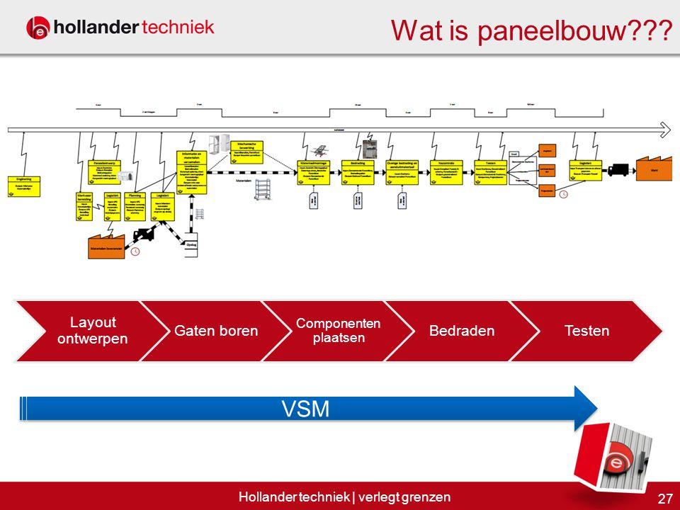Wat is paneelbouw??? 27 Hollander techniek | verlegt grenzen VSM Gaten boren Layout ontwerpen Componenten plaatsen BedradenTesten