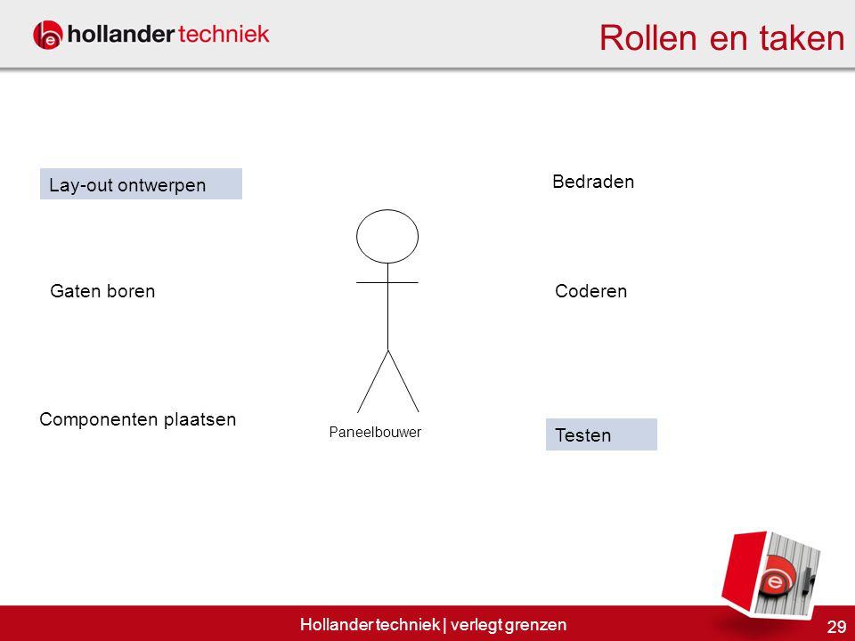Rollen en taken 29 Hollander techniek | verlegt grenzen Paneelbouwer Bedraden Lay-out ontwerpen Componenten plaatsen Gaten boren Testen Coderen
