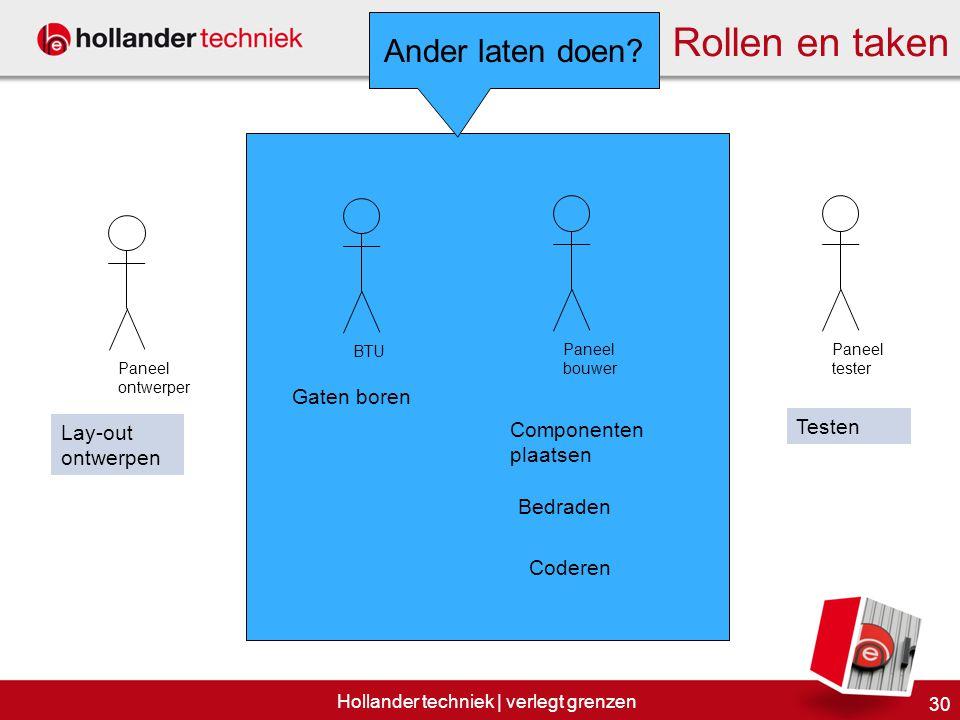 Rollen en taken 30 Hollander techniek | verlegt grenzen Paneel ontwerper Bedraden Lay-out ontwerpen Componenten plaatsen Gaten boren Testen Coderen BT