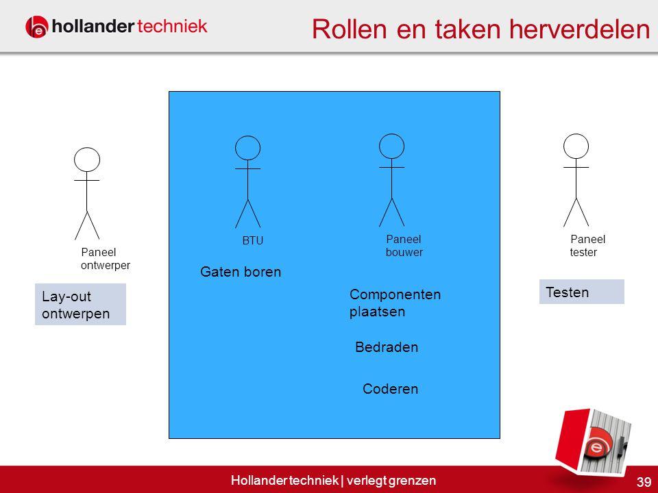 Rollen en taken herverdelen 39 Hollander techniek | verlegt grenzen Paneel ontwerper Bedraden Lay-out ontwerpen Componenten plaatsen Gaten boren Teste