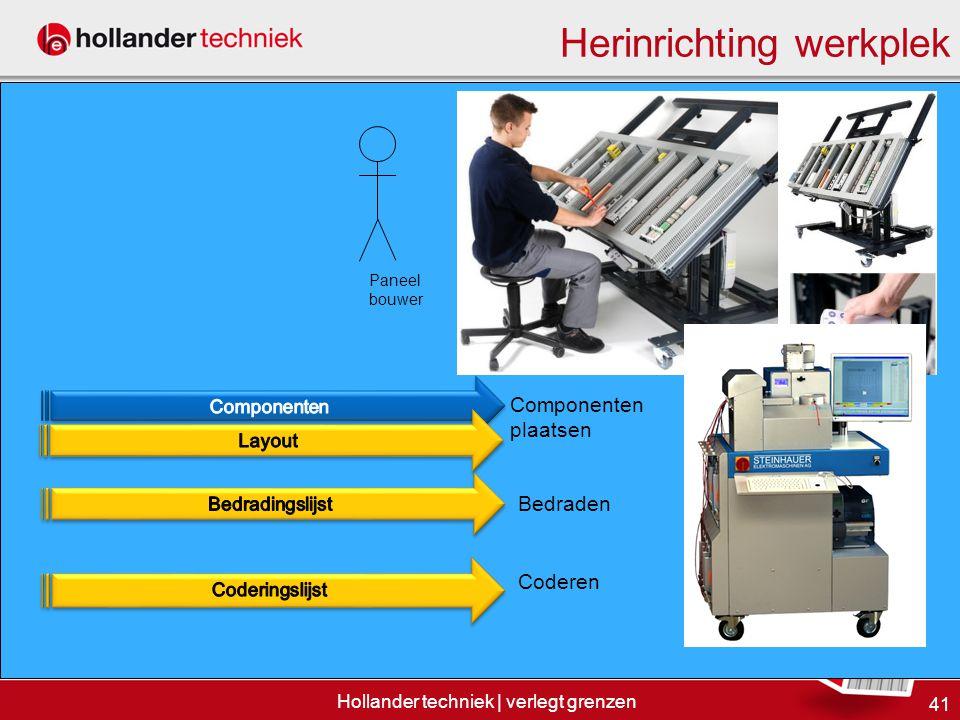 41 Hollander techniek | verlegt grenzen Herinrichting werkplek Bedraden Componenten plaatsen Coderen Paneel bouwer