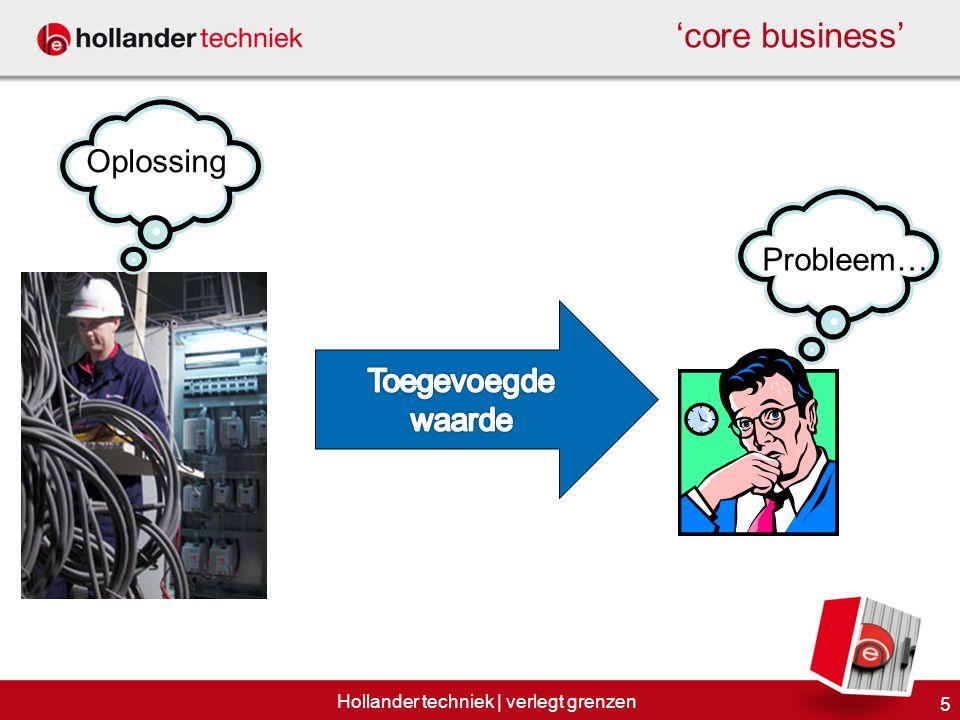 5 Hollander techniek | verlegt grenzen Probleem… 'core business' Oplossing