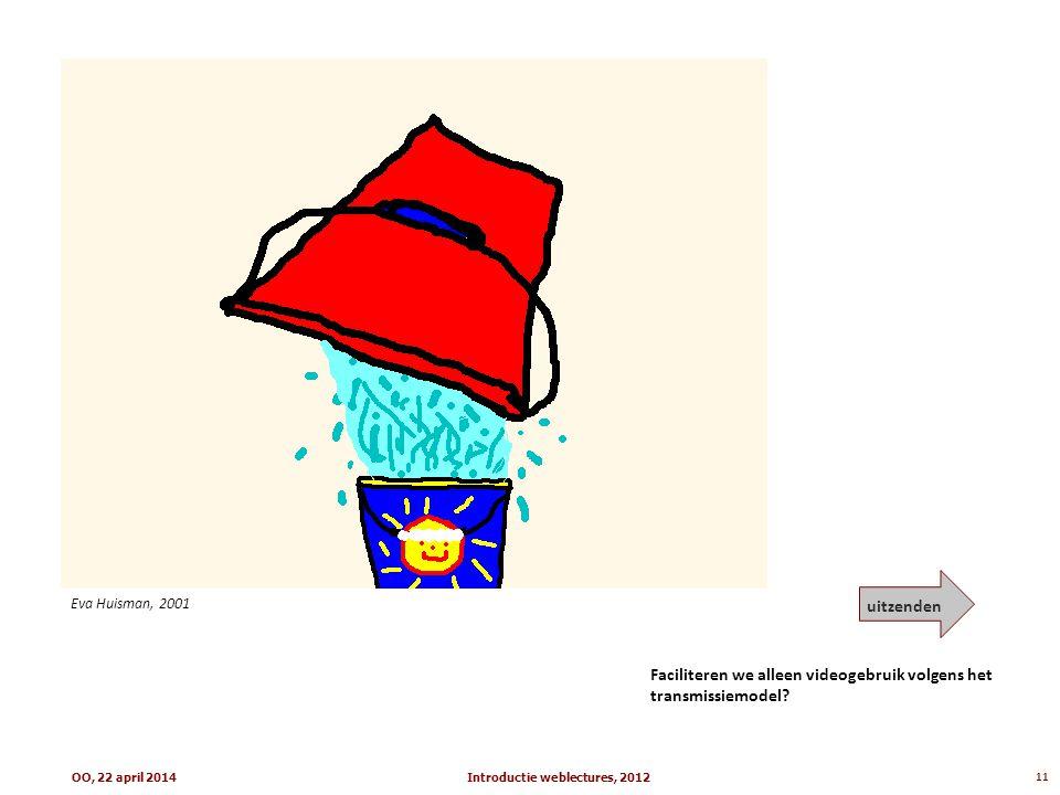 Introductie weblectures, 201211 Faciliteren we alleen videogebruik volgens het transmissiemodel? uitzenden Eva Huisman, 2001 OO, 22 april 2014
