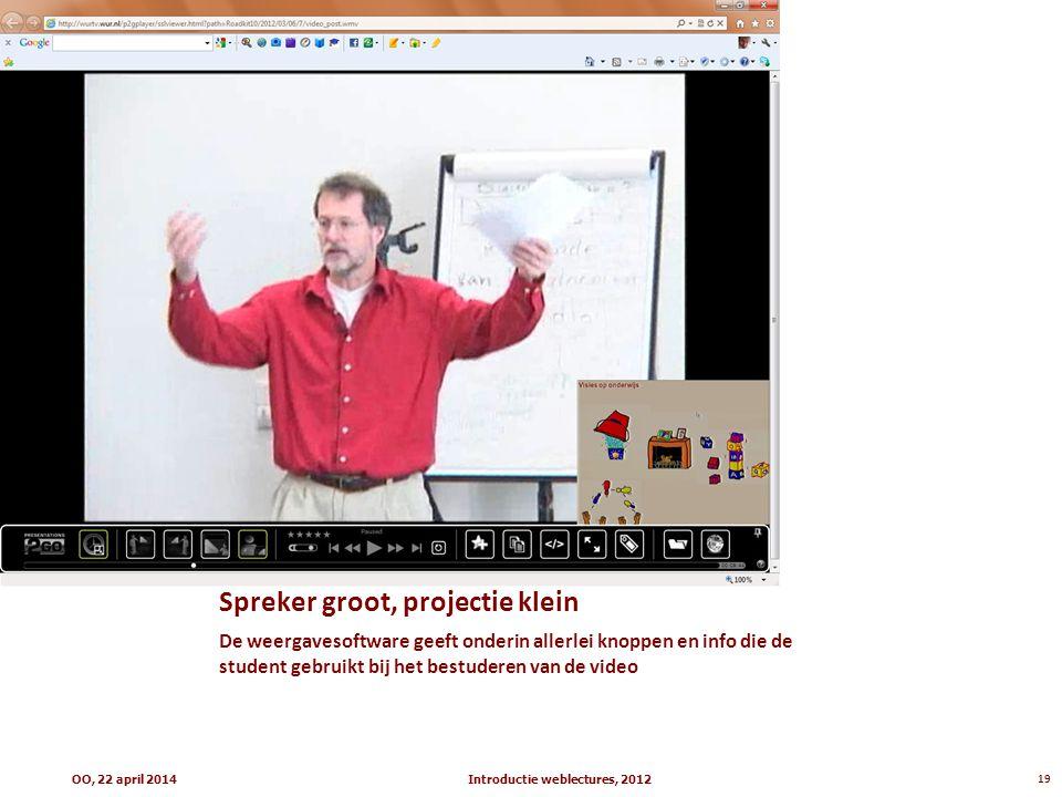 Spreker groot, projectie klein De weergavesoftware geeft onderin allerlei knoppen en info die de student gebruikt bij het bestuderen van de video Intr