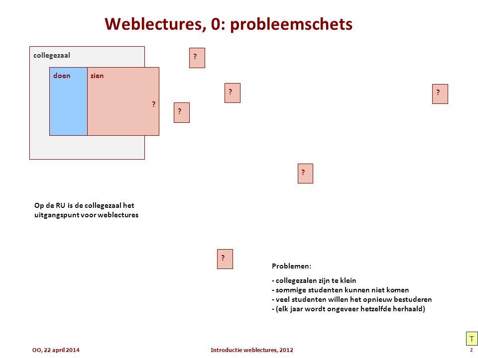 collegezaal Weblectures, 0: probleemschets Introductie weblectures, 20122 doenzien Problemen: - collegezalen zijn te klein - sommige studenten kunnen