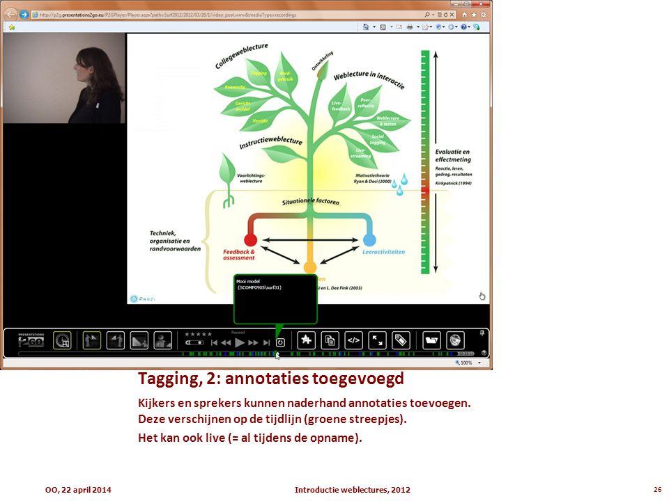 Tagging, 2: annotaties toegevoegd Kijkers en sprekers kunnen naderhand annotaties toevoegen. Deze verschijnen op de tijdlijn (groene streepjes). Het k