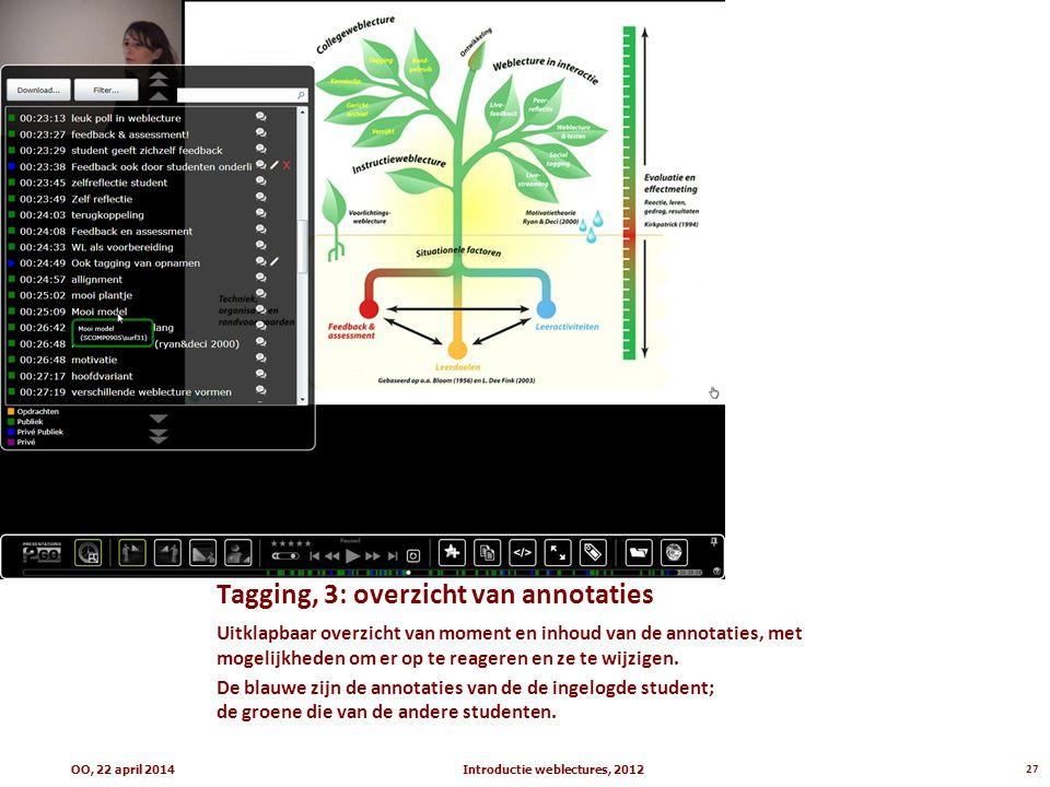 Tagging, 3: overzicht van annotaties Uitklapbaar overzicht van moment en inhoud van de annotaties, met mogelijkheden om er op te reageren en ze te wij