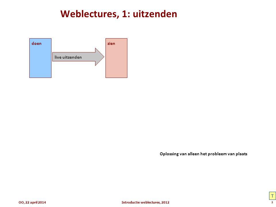 Annoteren van video ( tagging ) Presentatie door Sanne Gratama van Andel Op SURF-workshop over weblectures Opgenomen met P2go Roadkit Onderwerp = weblectures Tevens demonstratie van tagging: –ter plekke –naderhand http://p2g.presentations2go.eu/P2GTV http://www.weblectures.nl/ Introductie weblectures, 201224OO, 22 april 2014