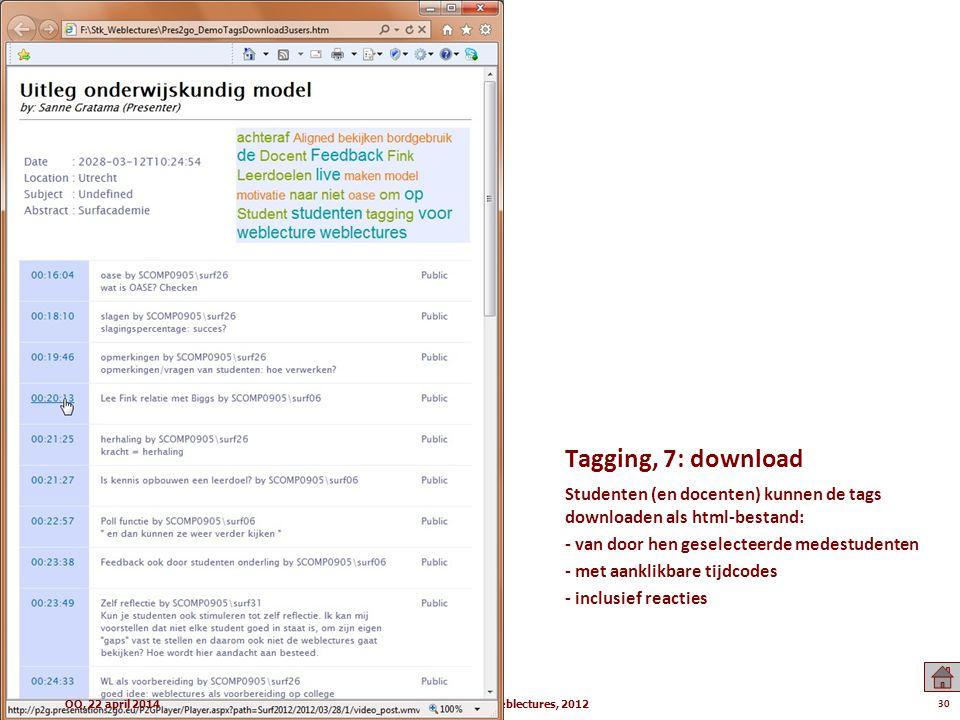 Tagging, 7: download Studenten (en docenten) kunnen de tags downloaden als html-bestand: - van door hen geselecteerde medestudenten - met aanklikbare tijdcodes - inclusief reacties Introductie weblectures, 201230OO, 22 april 2014