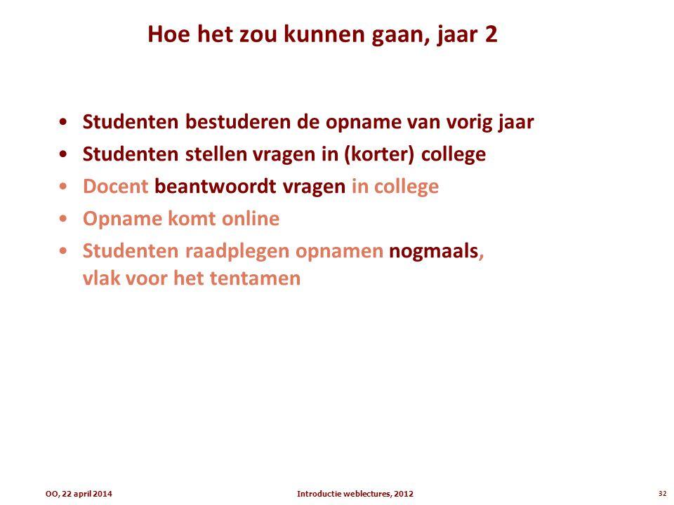 Hoe het zou kunnen gaan, jaar 2 Studenten bestuderen de opname van vorig jaar Studenten stellen vragen in (korter) college Docent beantwoordt vragen i