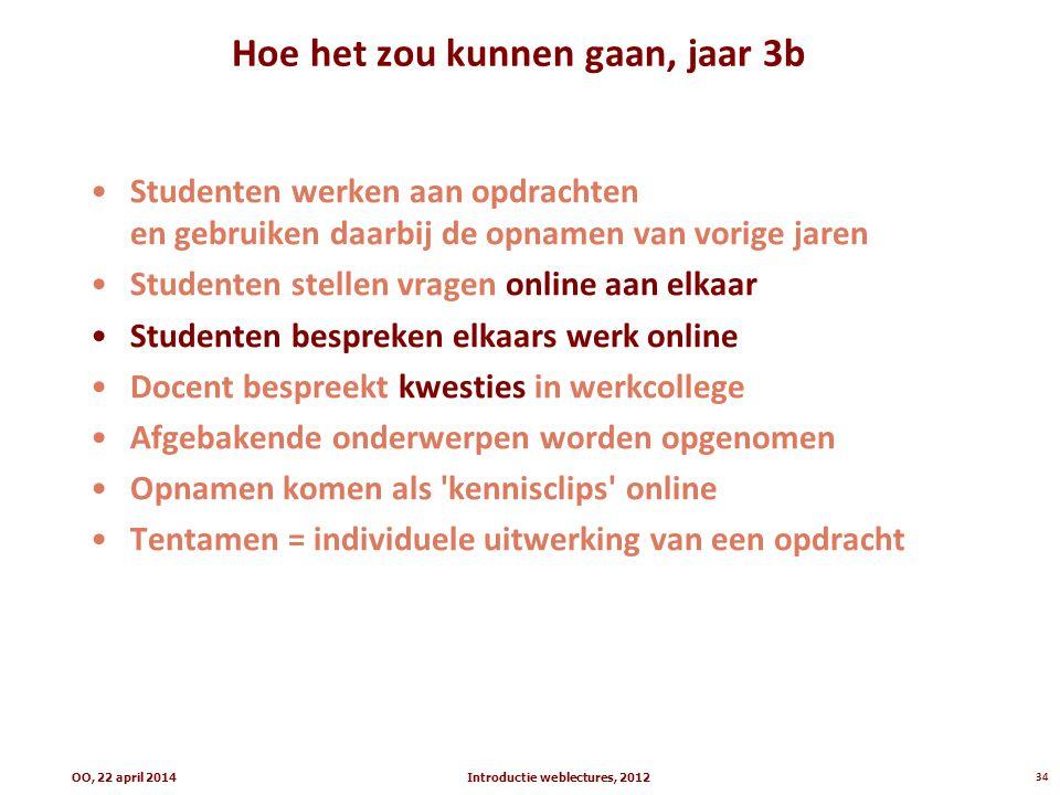 Hoe het zou kunnen gaan, jaar 3b Studenten werken aan opdrachten en gebruiken daarbij de opnamen van vorige jaren Studenten stellen vragen online aan