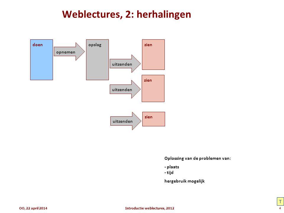 Weblectures, 3: uitzending gemist Introductie weblectures, 20125 doenzienopslag opnemen uitzenden opvragen Oplossing van de problemen van: - plaats - tijd - tempo OO, 22 april 2014 T