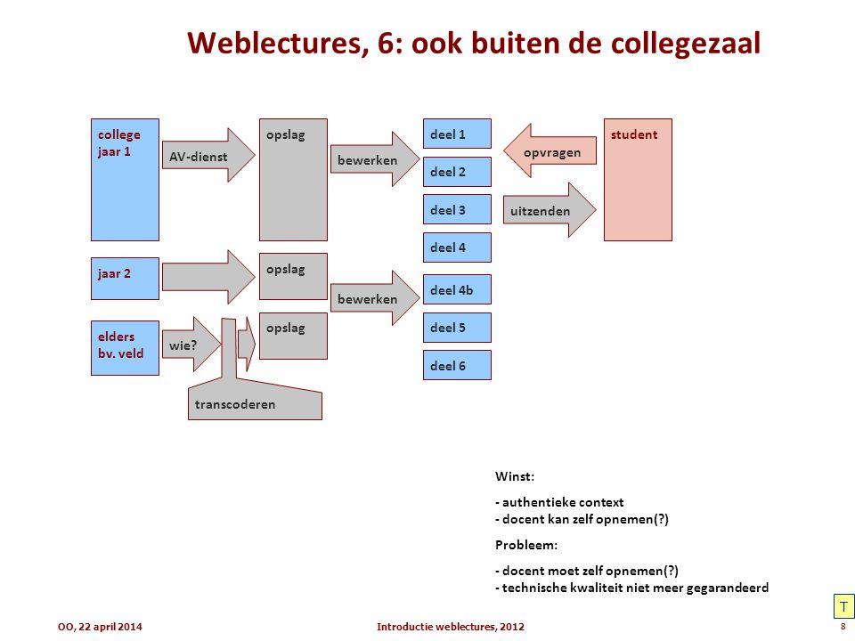 Weblectures, 6: ook buiten de collegezaal Introductie weblectures, 20128 college jaar 1 studentopslag AV-dienst uitzenden opvragen bewerken deel 1 dee