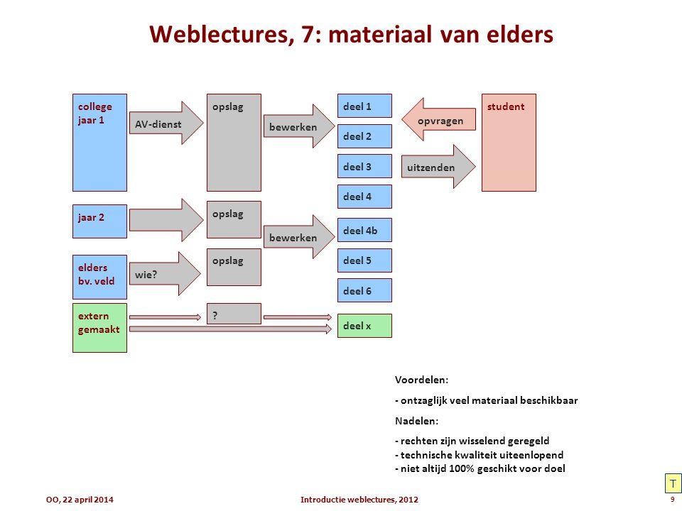 Weblectures, 8: studentproducten Introductie weblectures, 201210 college jaar 1 studentopslag AV-dienst uitzenden opvragen bewerken deel 1 deel 2 deel 3 deel 4 jaar 2 opslag bewerken deel 4b deel 5 elders bv.