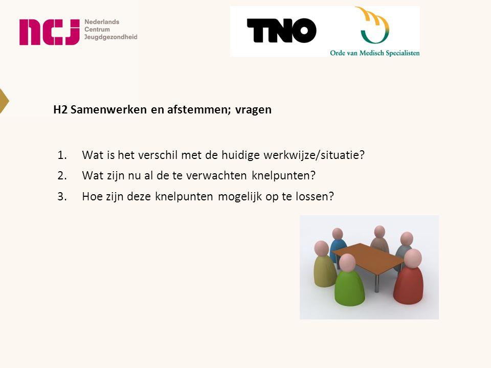 H2 Samenwerken en afstemmen; vragen 1.Wat is het verschil met de huidige werkwijze/situatie.