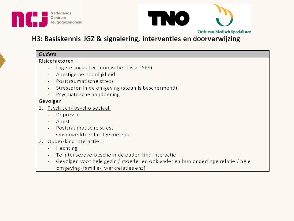 H3: Basiskennis JGZ & signalering, interventies en doorverwijzing