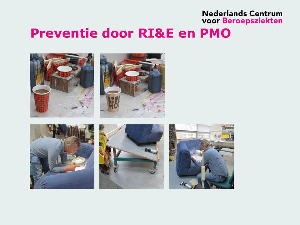 Preventie door RI&E en PMO
