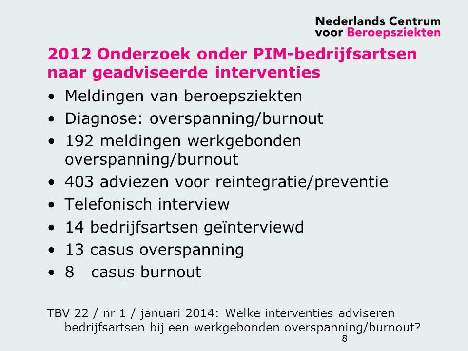 2012 Onderzoek onder PIM-bedrijfsartsen naar geadviseerde interventies Meldingen van beroepsziekten Diagnose: overspanning/burnout 192 meldingen werkg