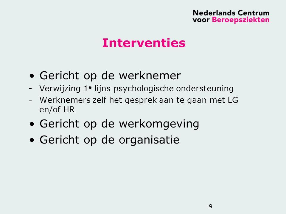 Interventies Gericht op de werknemer -Verwijzing 1 e lijns psychologische ondersteuning -Werknemers zelf het gesprek aan te gaan met LG en/of HR Geric