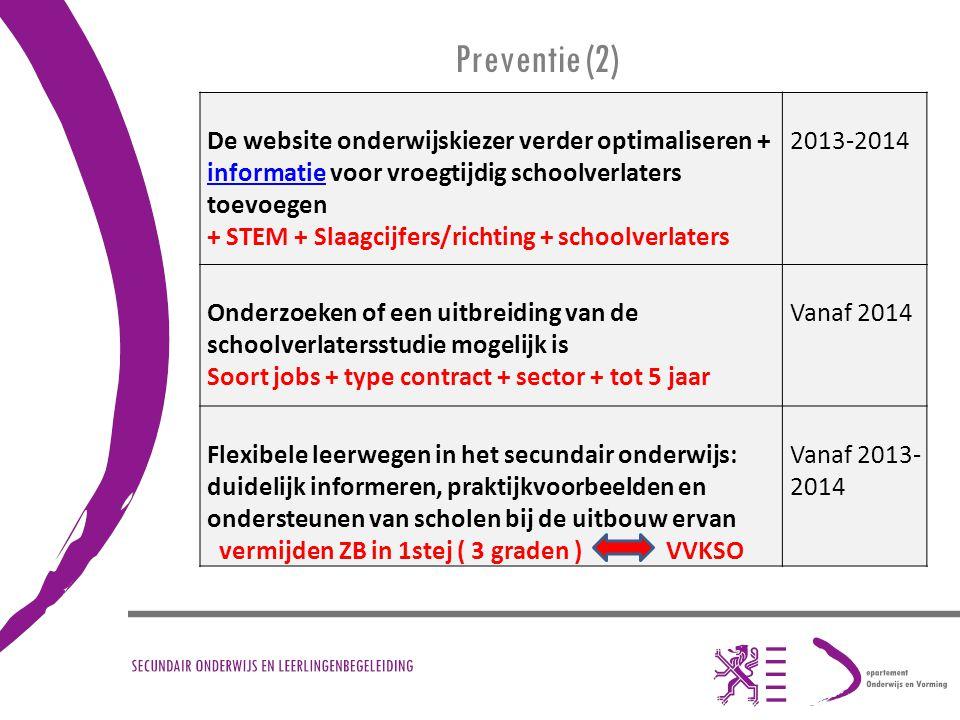 Preventie (2) De website onderwijskiezer verder optimaliseren + informatie voor vroegtijdig schoolverlaters toevoegen informatie + STEM + Slaagcijfers