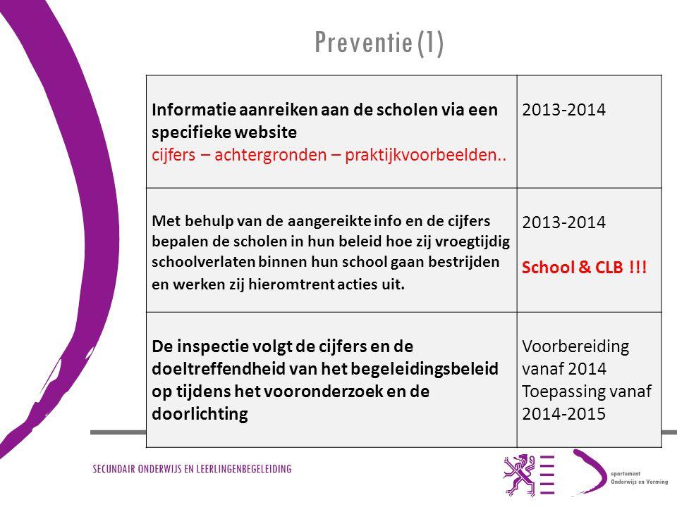 Preventie (1) Informatie aanreiken aan de scholen via een specifieke website cijfers – achtergronden – praktijkvoorbeelden.. 2013-2014 Met behulp van