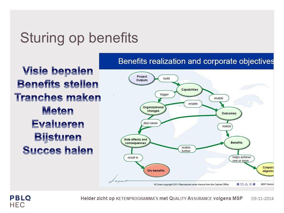 | Sturing op benefits 19-11-2014 Helder zicht op KETENPROGRAMMA ' S met Q UALITY A SSURANCE volgens MSP