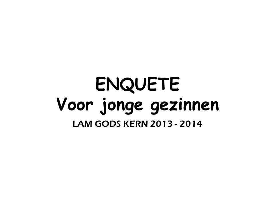 ENQUETE Voor jonge gezinnen LAM GODS KERN 2013 - 2014