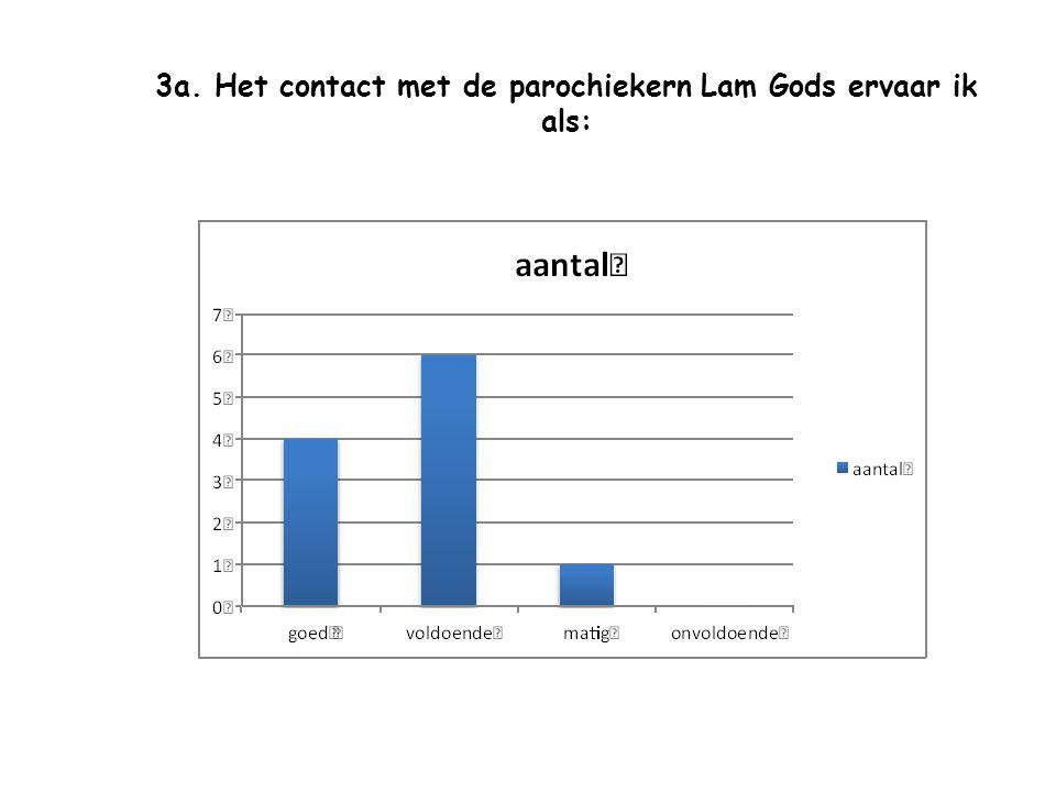 3a. Het contact met de parochiekern Lam Gods ervaar ik als: