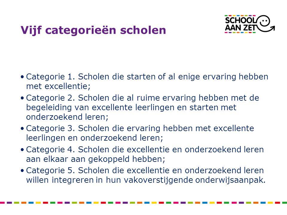 Vijf categorieën scholen Categorie 1.