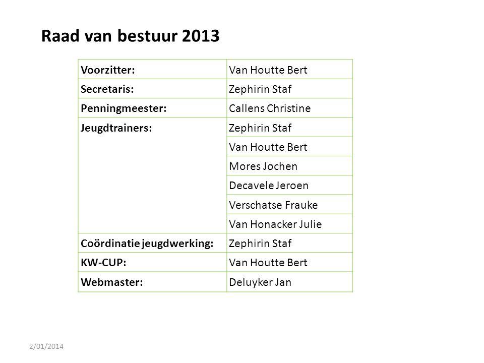 2/01/2014 Raad van bestuur 2013 Voorzitter:Van Houtte Bert Secretaris:Zephirin Staf Penningmeester:Callens Christine Jeugdtrainers:Zephirin Staf Van H