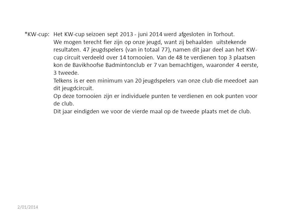 2/01/2014 *KW-cup:Het KW-cup seizoen sept 2013 - juni 2014 werd afgesloten in Torhout. We mogen terecht fier zijn op onze jeugd, want zij behaalden ui