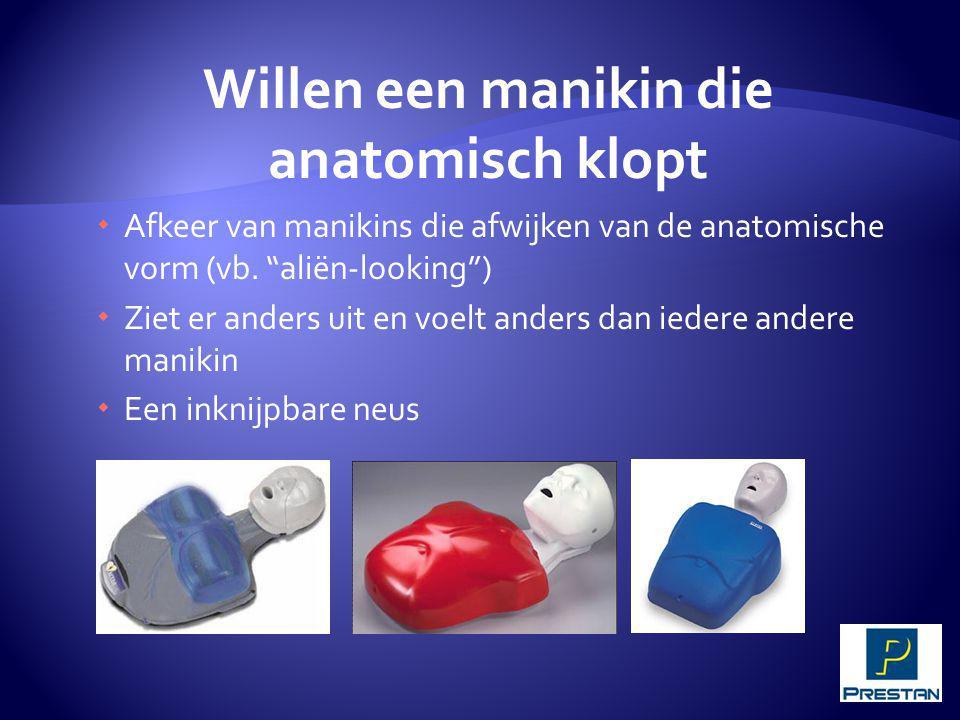  Willen een manikin die anatomisch klopt  Makkelijk schoon te maken  Compact en makkelijk te dragen  Handig en eenvoudig in gebruik  Duurzaam én betaalbaar Instructeurs