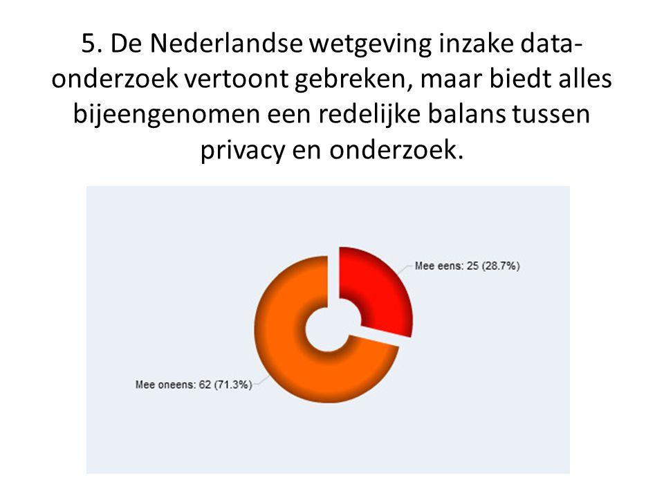 5. De Nederlandse wetgeving inzake data- onderzoek vertoont gebreken, maar biedt alles bijeengenomen een redelijke balans tussen privacy en onderzoek.