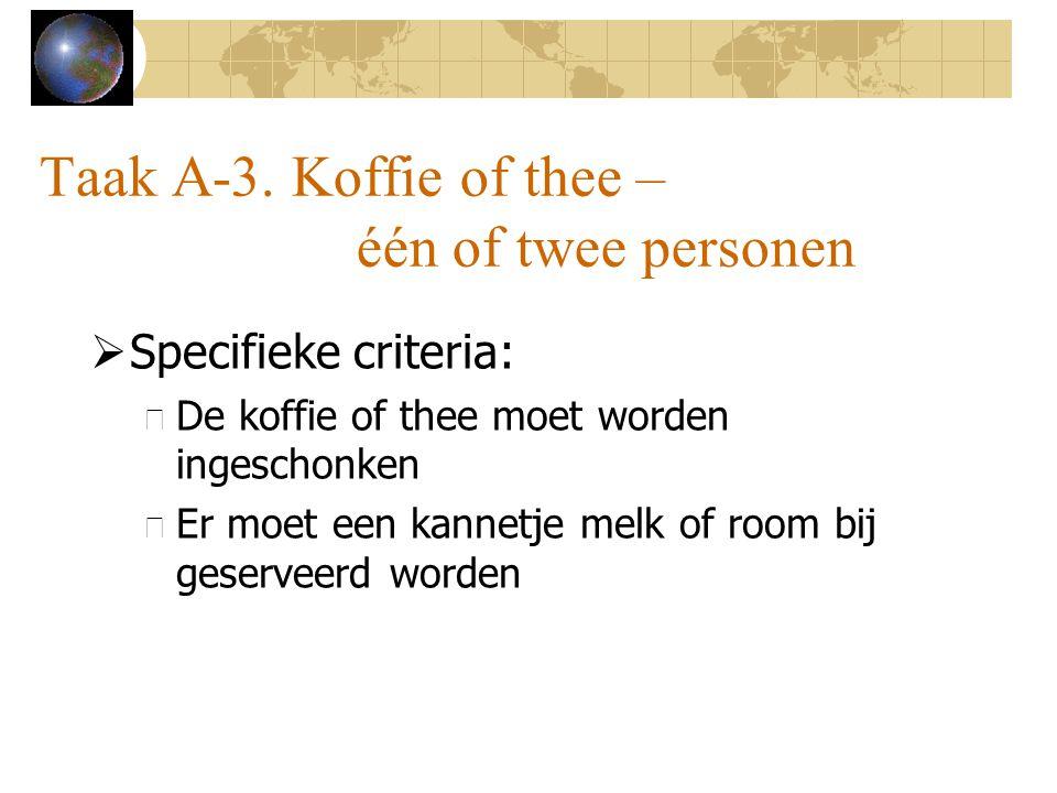 Taak A-3. Koffie of thee – één of twee personen  Specifieke criteria: – De koffie of thee moet worden ingeschonken – Er moet een kannetje melk of roo