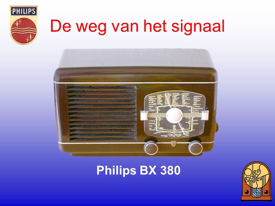 De weg van het signaal Dit is een getrapte AVC regeling omdat deze in werking treed als de rechtse diode in B3 in geleiding komt.