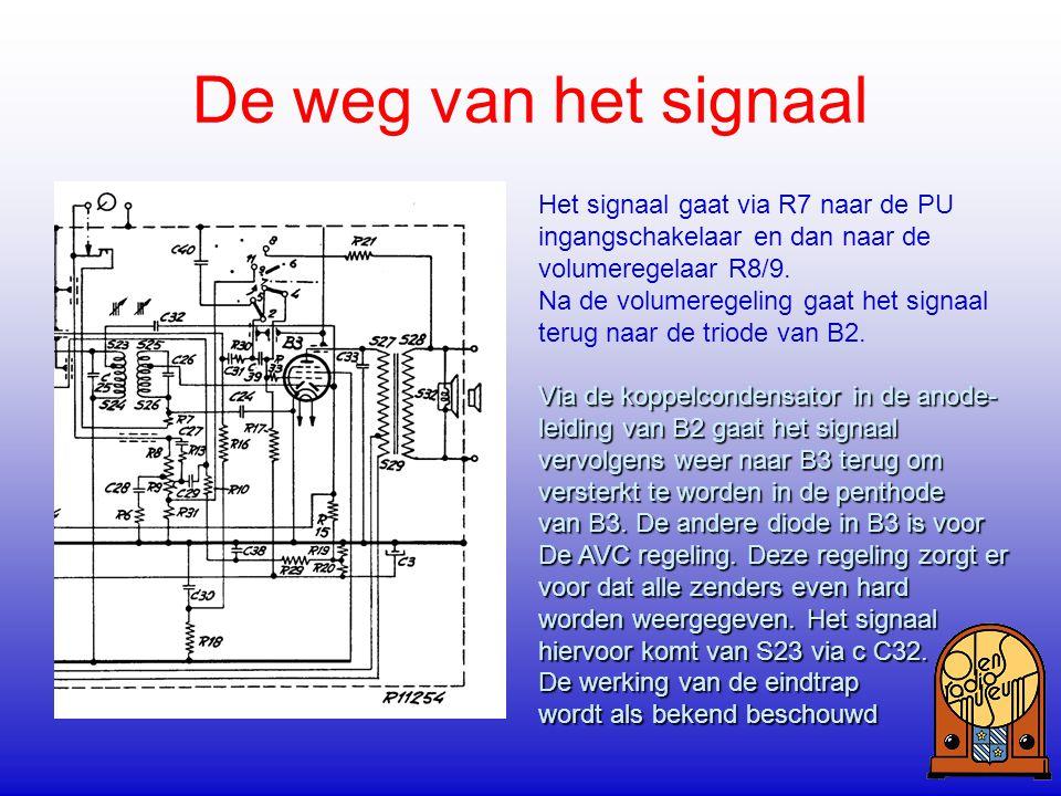 De weg van het signaal Het signaal gaat via R7 naar de PU ingangschakelaar en dan naar de volumeregelaar R8/9. Na de volumeregeling gaat het signaal t