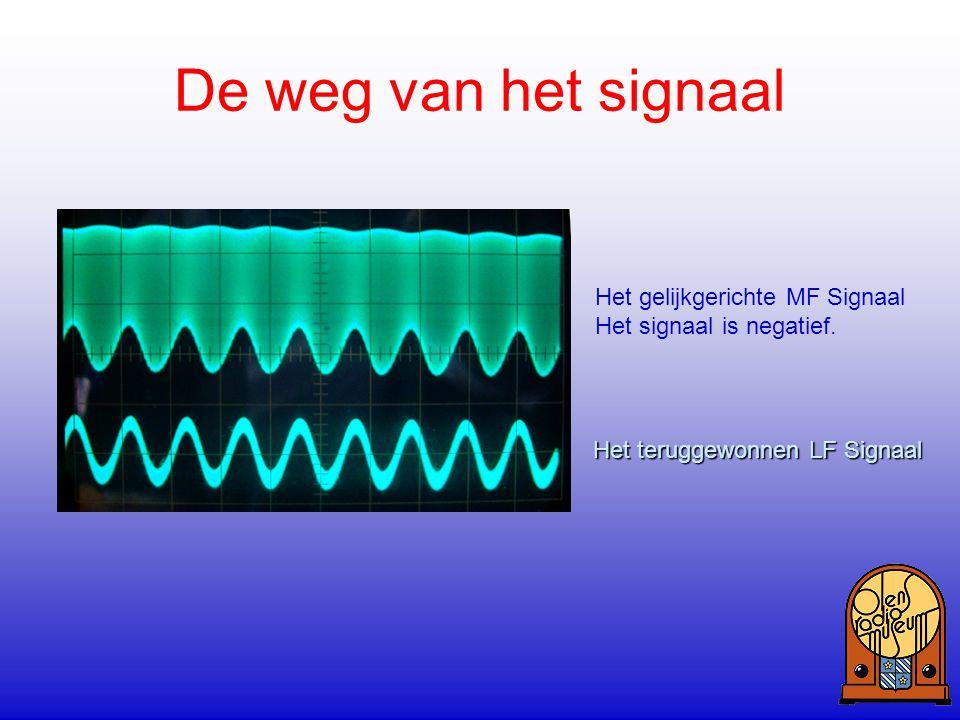 De weg van het signaal Het gelijkgerichte MF Signaal Het signaal is negatief. Het teruggewonnen LF Signaal