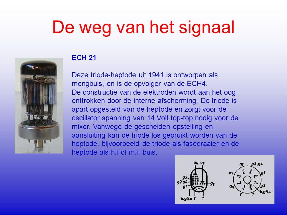De weg van het signaal ECH 21 Deze triode-heptode uit 1941 is ontworpen als mengbuis, en is de opvolger van de ECH4. De constructie van de elektroden