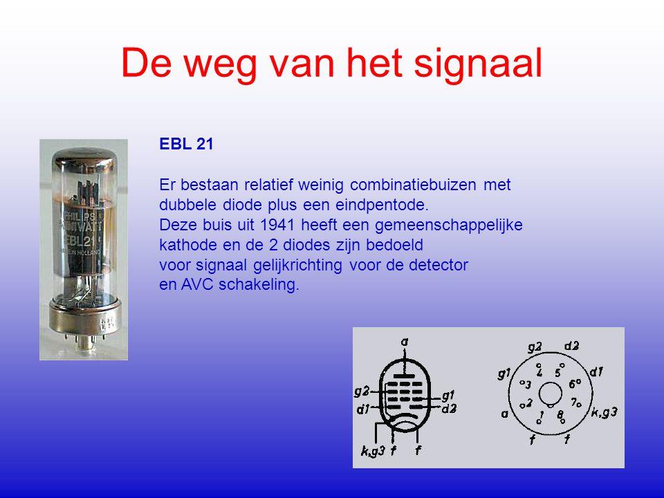 De weg van het signaal Er bestaan relatief weinig combinatiebuizen met dubbele diode plus een eindpentode. Deze buis uit 1941 heeft een gemeenschappel