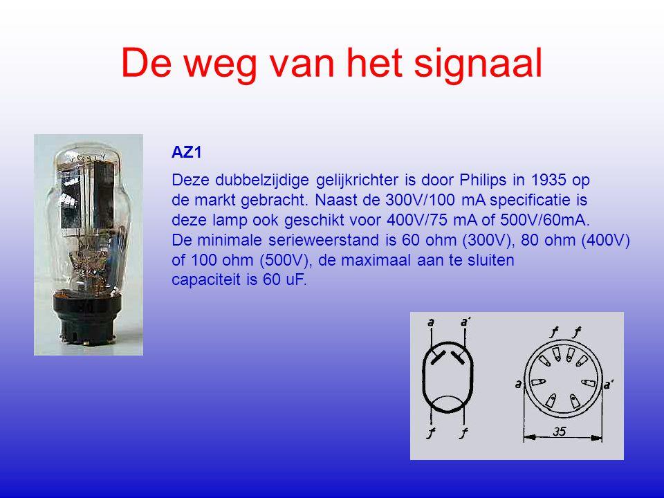 De weg van het signaal Deze dubbelzijdige gelijkrichter is door Philips in 1935 op de markt gebracht. Naast de 300V/100 mA specificatie is deze lamp o