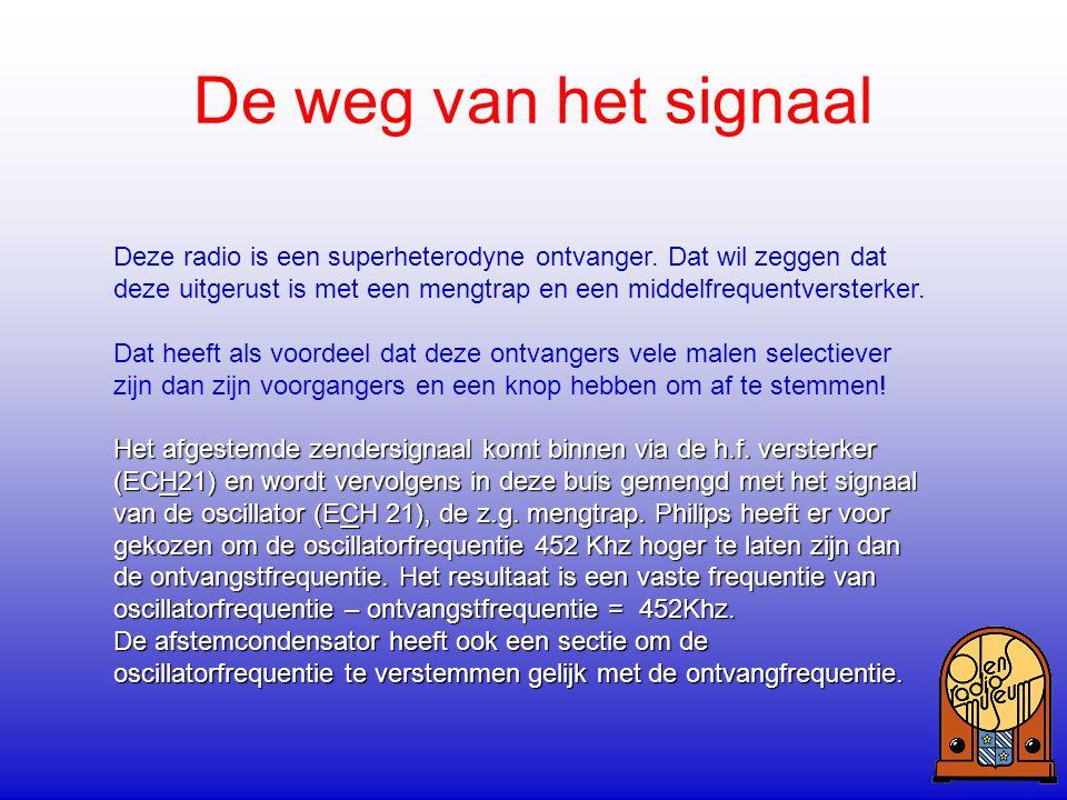 De weg van het signaal Het antennesignaal komt binnen op de afgestemde kring F1 die op een bepaalde zender (=frequentie) is afgestemd.