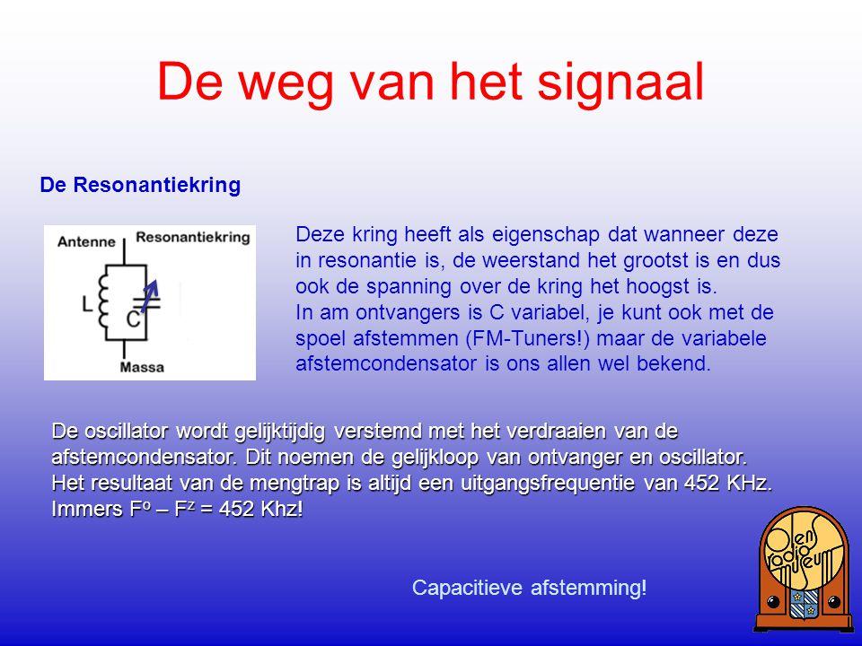 De weg van het signaal In deze ontvanger wordt inductief afgestemd door middel van een kern te verschuiven in beide spoelen, antenne- (S1) en de oscillatorspoel (S2).