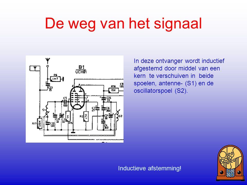 De weg van het signaal In deze ontvanger wordt inductief afgestemd door middel van een kern te verschuiven in beide spoelen, antenne- (S1) en de oscil