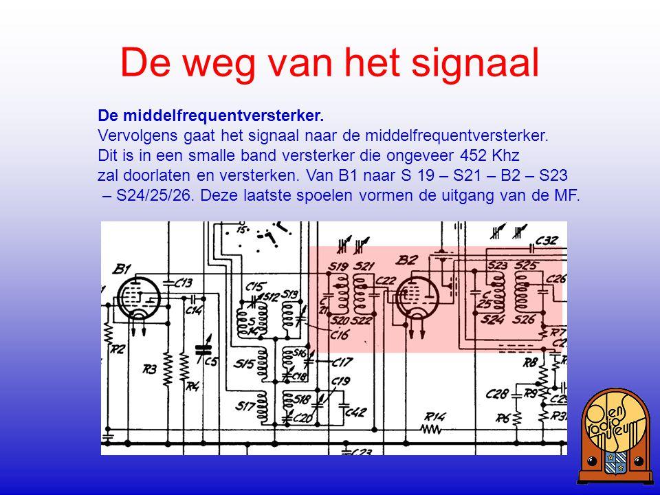 De weg van het signaal Detectie Het MF signaal wordt via S 26 aangeboden aan de diode in B3 en gelijkgericht om het LF signaal terug te winnen.