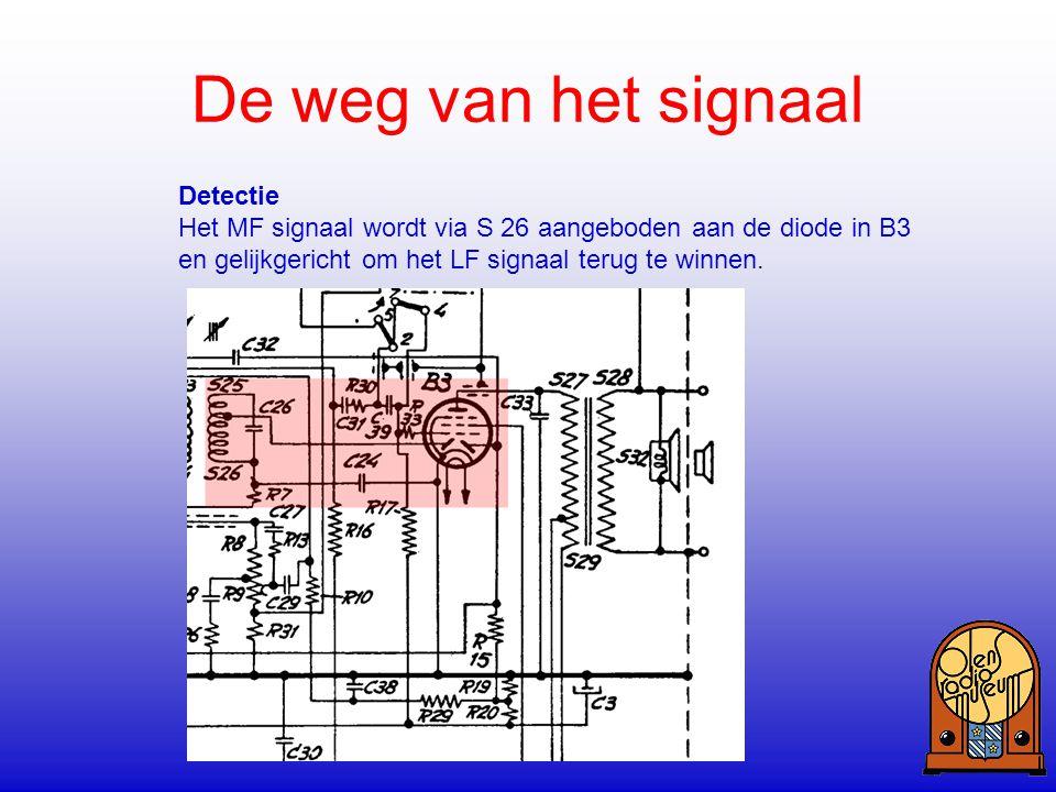 De weg van het signaal Het signaal gaat via R7 naar de PU ingangschakelaar en dan naar de volumeregelaar R8/9.