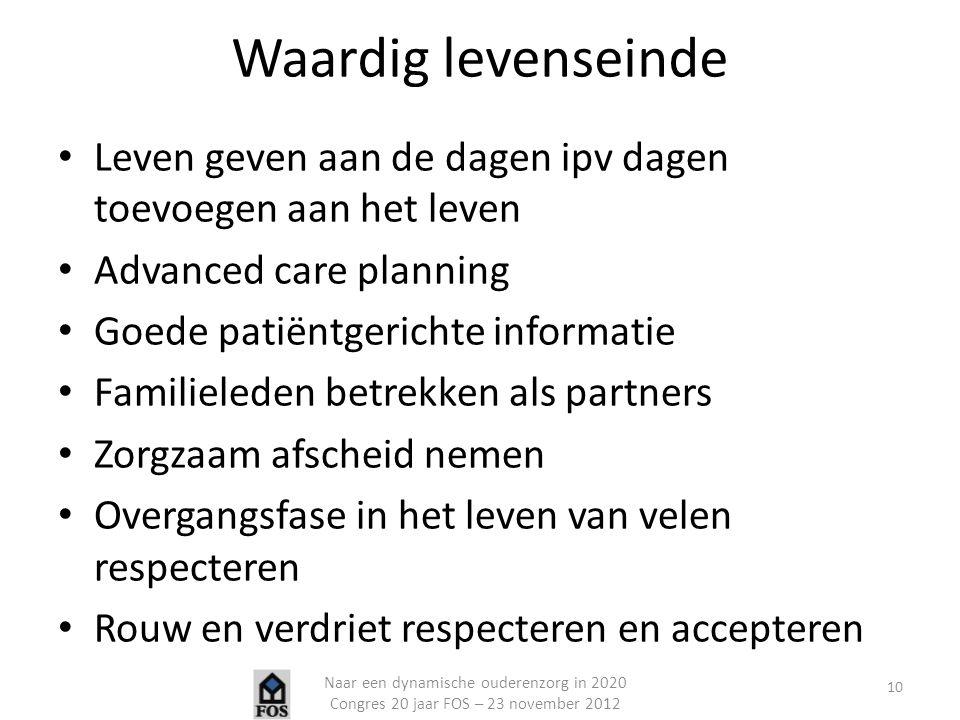 Waardig levenseinde Leven geven aan de dagen ipv dagen toevoegen aan het leven Advanced care planning Goede patiëntgerichte informatie Familieleden be